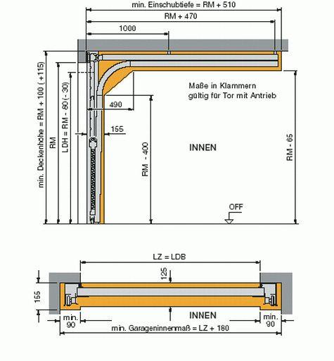 Bekend Inbouwgegevens garagedeuren van Hormann - Ecogaragedeuren EC65