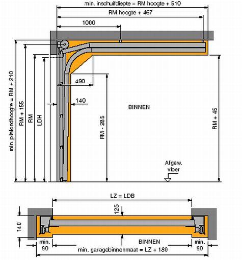 Bekend Inbouwgegevens garagedeuren van Hormann - Ecogaragedeuren KI37