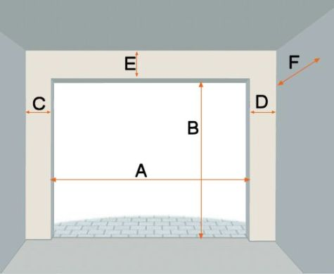 Voorkeur Inbouwgegevens garagedeuren van Hormann - Ecogaragedeuren EJ26